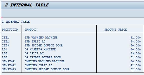 SAP ABAP Copying Internal Table