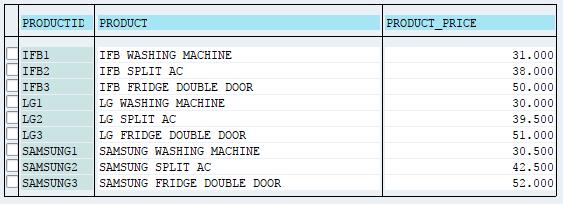 SAP ABAP Open SQL Overview